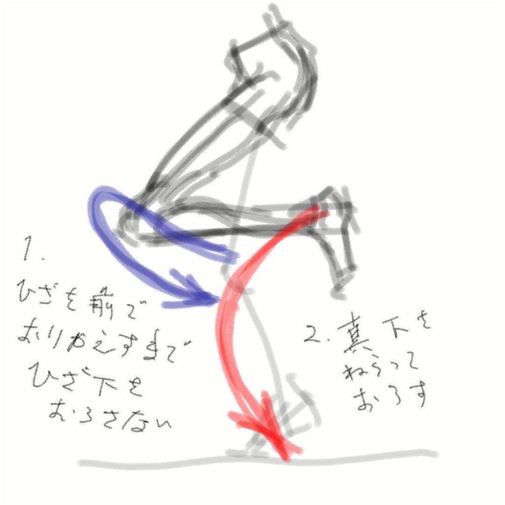 f:id:Alloutrun:20190112074440j:image