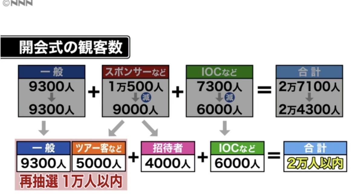 f:id:Amurin:20210622085739p:plain