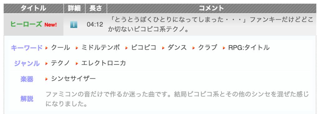 f:id:Andy_Hiroyuki:20151124141449p:plain