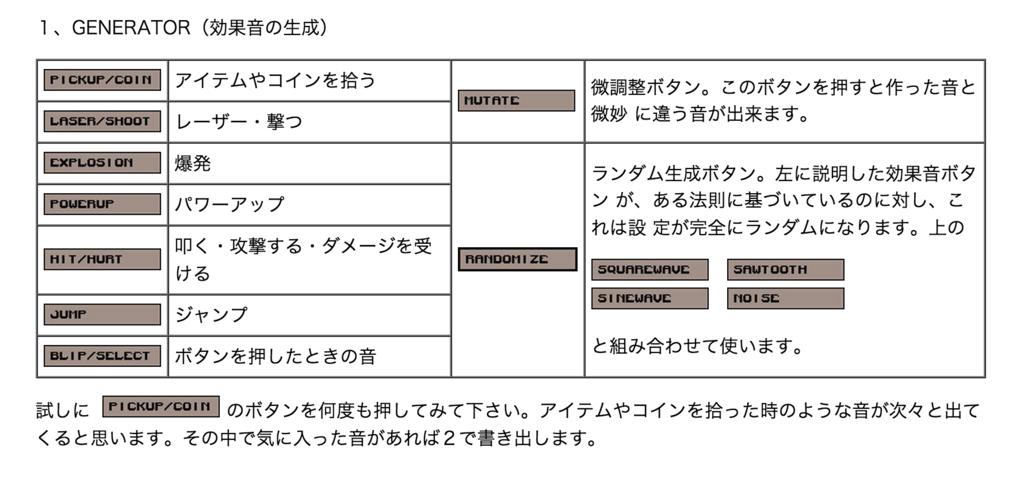 f:id:Andy_Hiroyuki:20151207181505p:plain