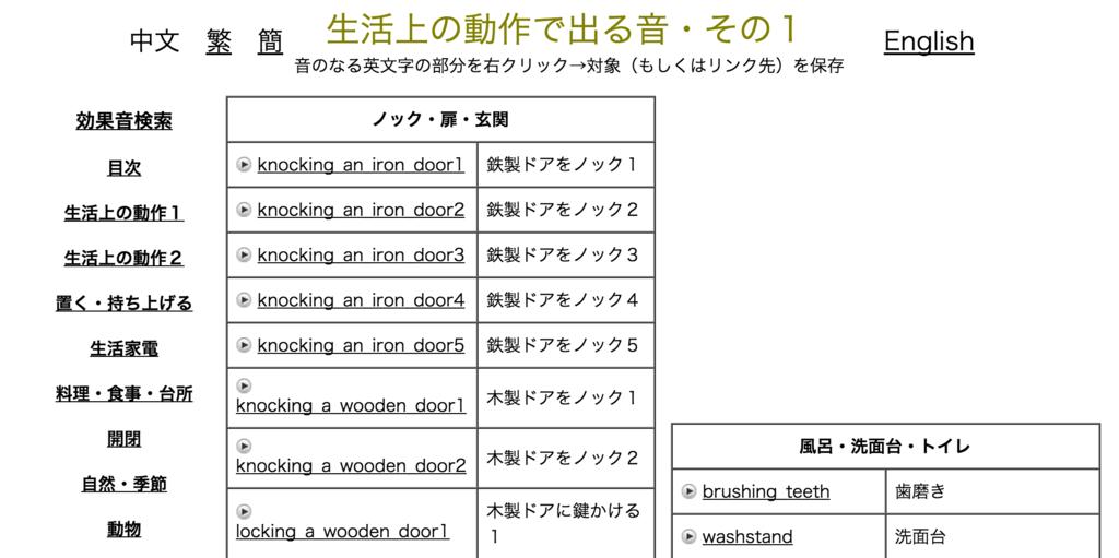 f:id:Andy_Hiroyuki:20151207183155p:plain