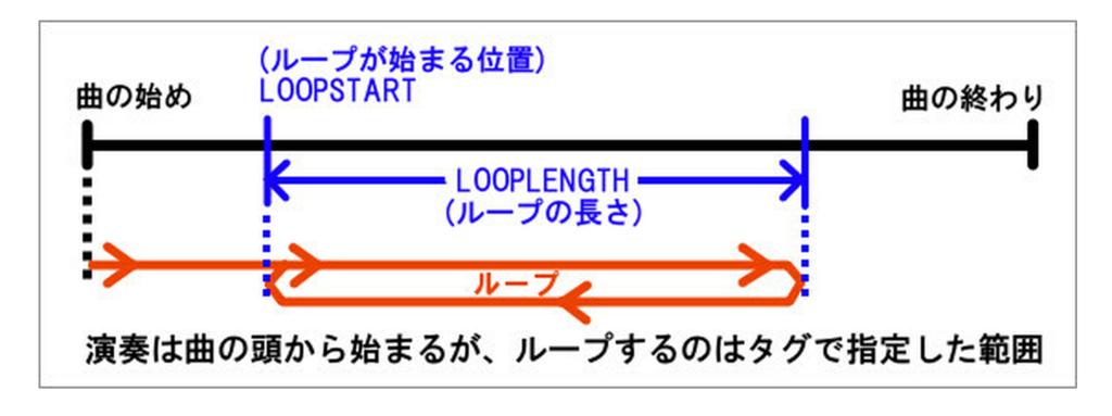 f:id:Andy_Hiroyuki:20151207191314p:plain