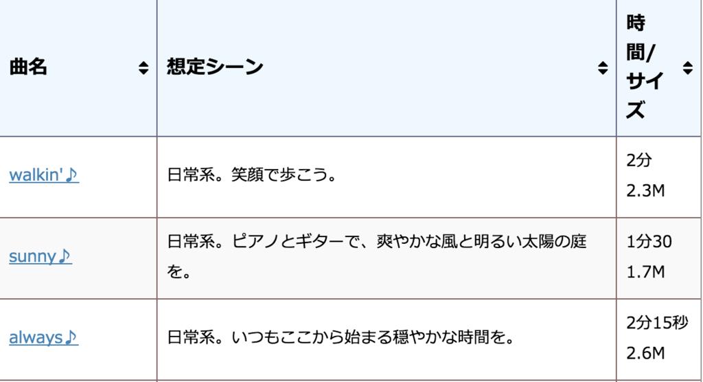 f:id:Andy_Hiroyuki:20151214191708p:plain
