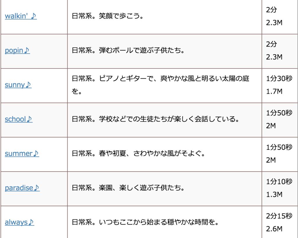 f:id:Andy_Hiroyuki:20151214195647p:plain