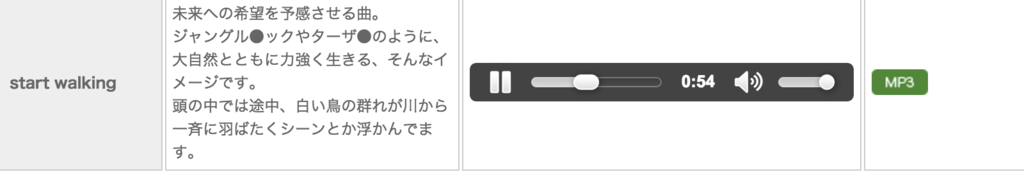 f:id:Andy_Hiroyuki:20151218201419p:plain