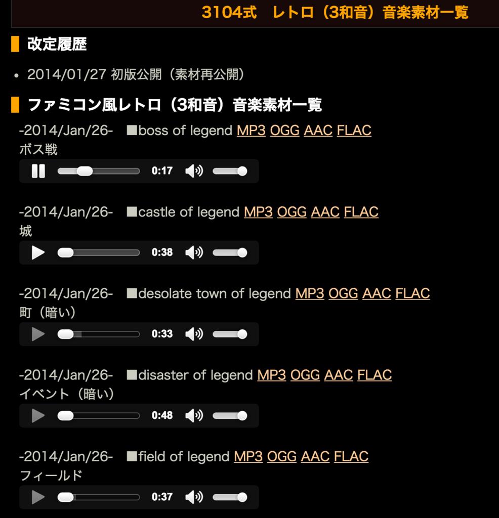 f:id:Andy_Hiroyuki:20151223013207p:plain