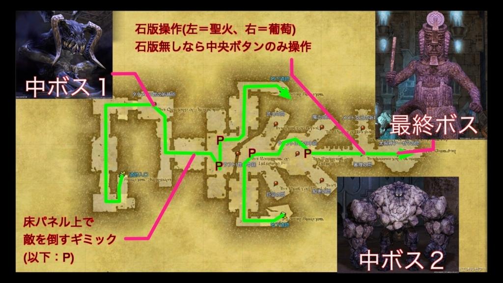 カルン埋没寺院の攻略ルートを示したマップ。(FF14)