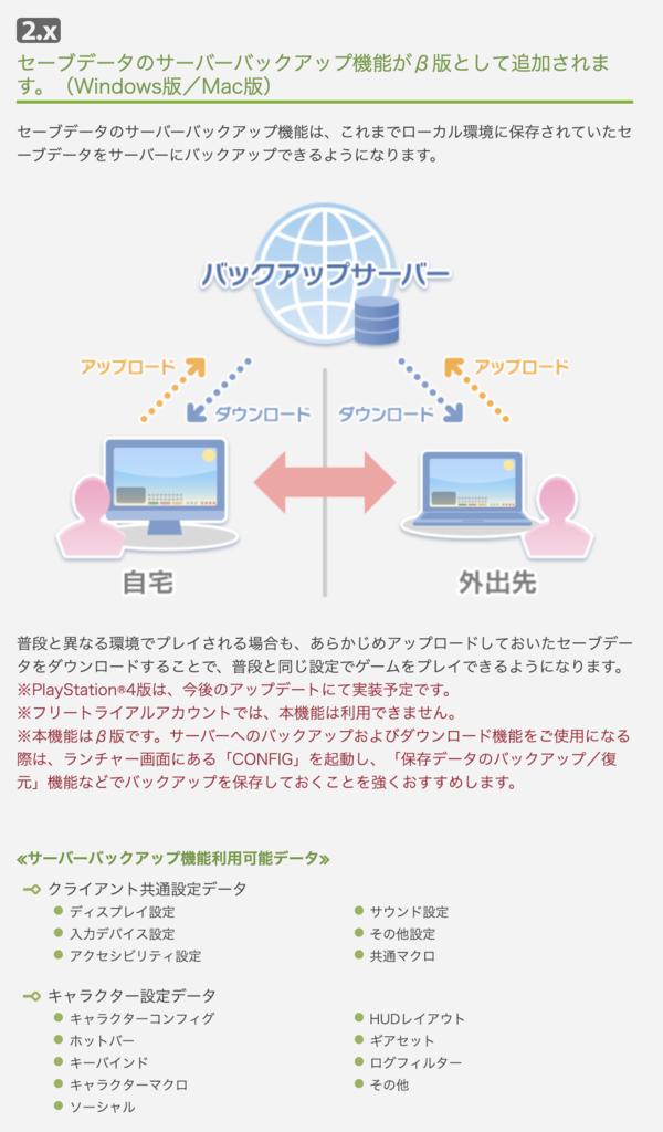 セーブデータのサーバーバックアップについて、パッチノートから抜粋。(FF14)