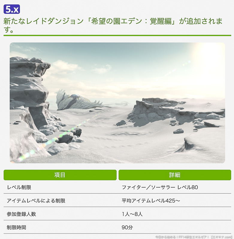 パッチ5.01で追加された「希望の園エデン:覚醒編」のアイテムレベルなど参加条件に関する情報。(FF14)