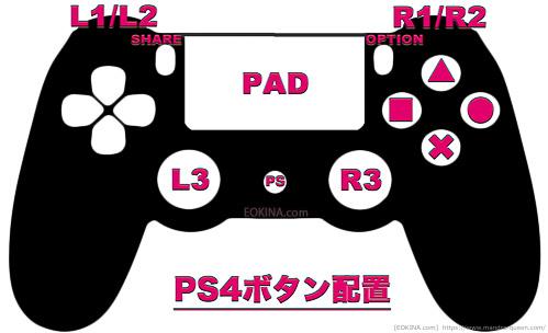 PS4のコントローラーのボタン配置や名称を表した図。