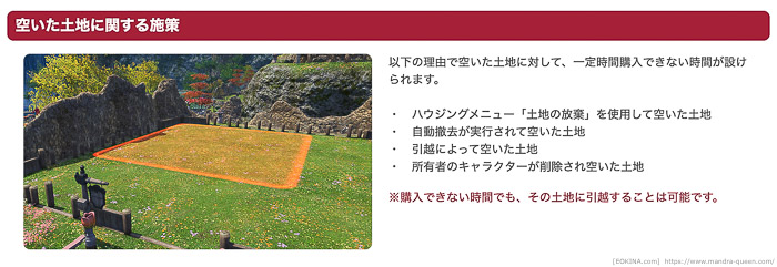 引越システムを使うと、空いたばかりで整備中となっており購入制限が付いている土地も購入可能となっている。
