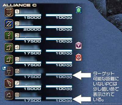 ターゲット可能な範囲にいないパーティメンバーはリストで暗い色で表示される