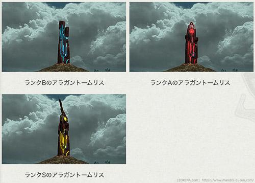 公式サイトのアラガントームリスのランクを説明した画像