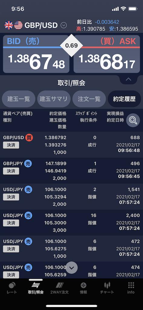f:id:Aobuta:20210217212002p:image