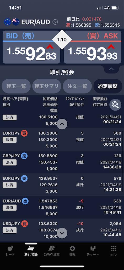 f:id:Aobuta:20210421145316p:image