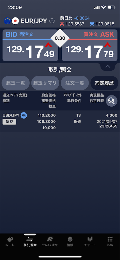 f:id:Aobuta:20210915231824p:image