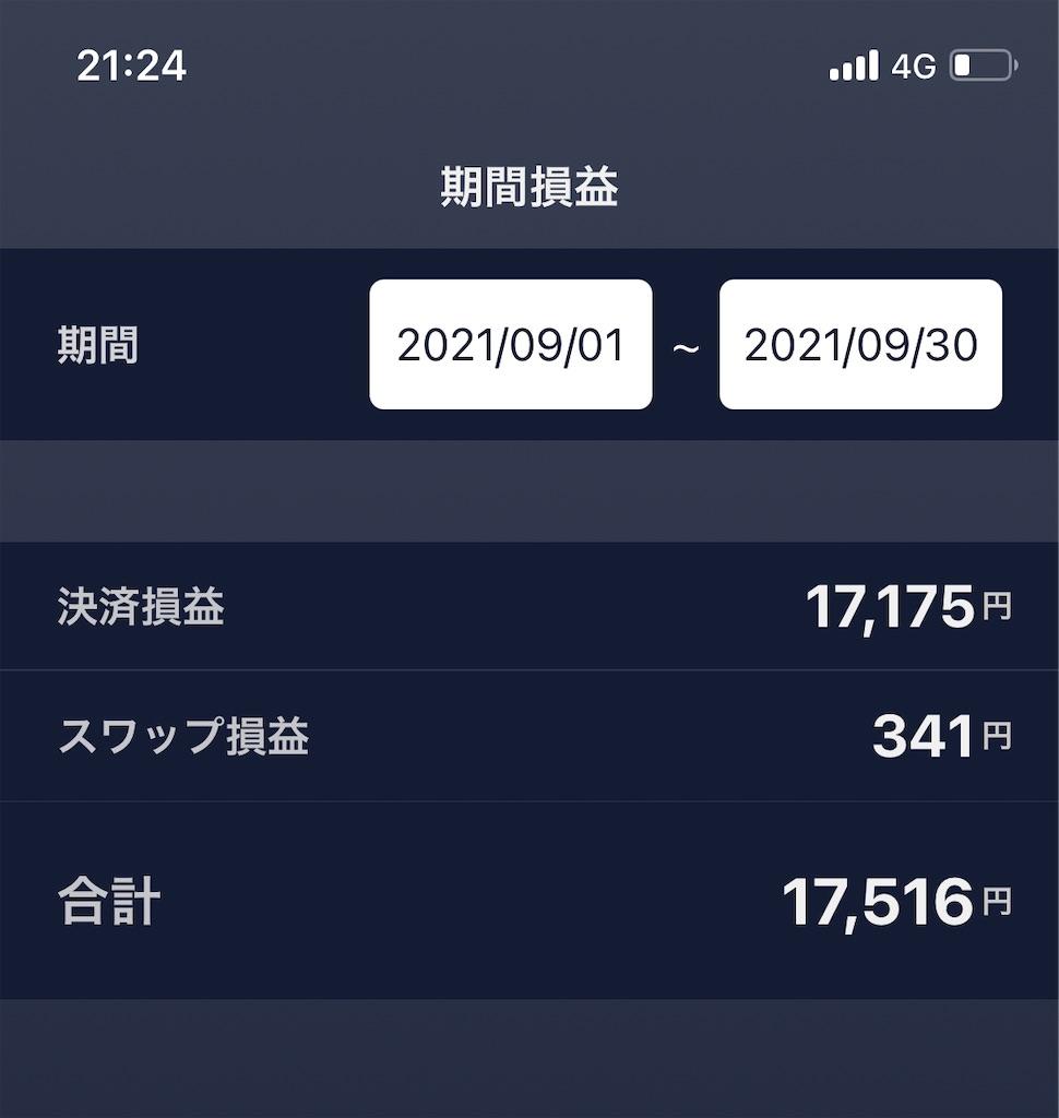 f:id:Aobuta:20210923214314j:image