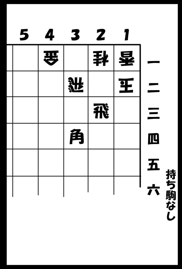 f:id:Aoi12:20180308180935j:plain