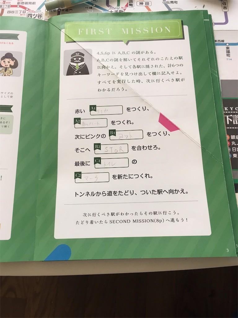 f:id:Aoi_TSK:20170204162028j:image