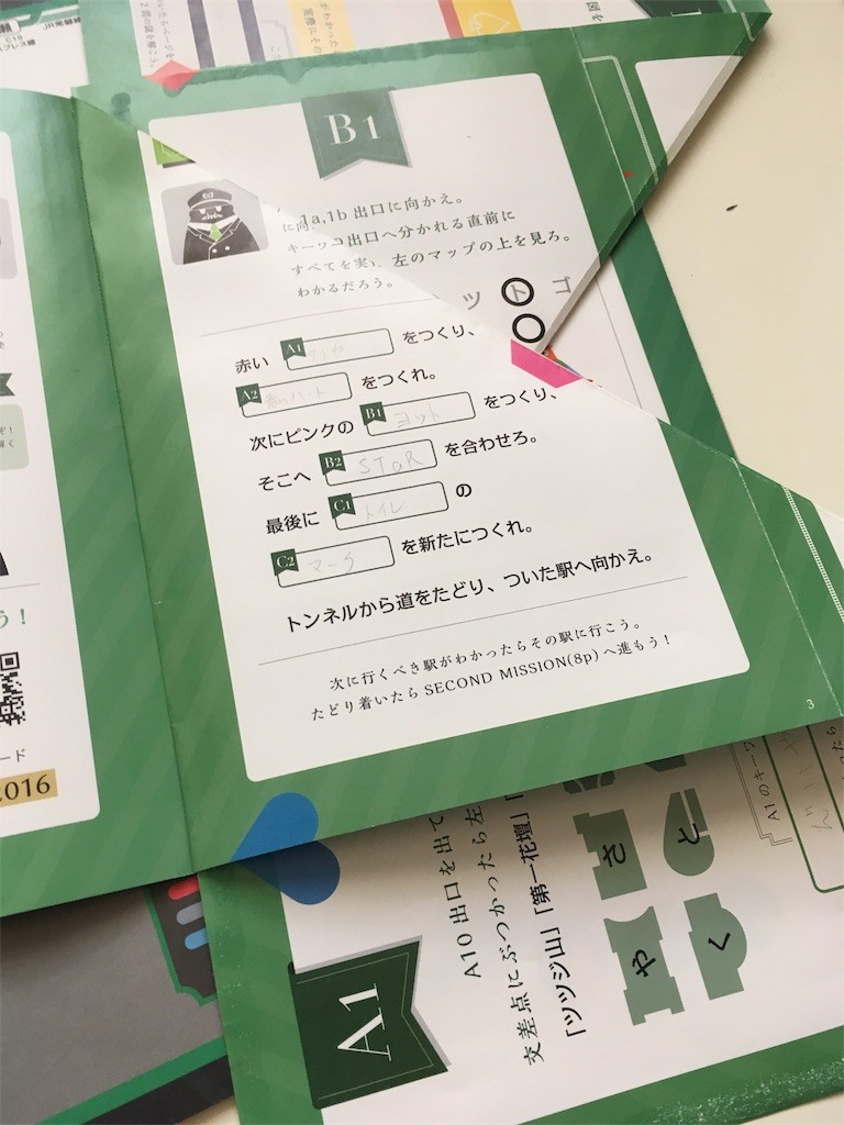 f:id:Aoi_TSK:20170204162232j:image