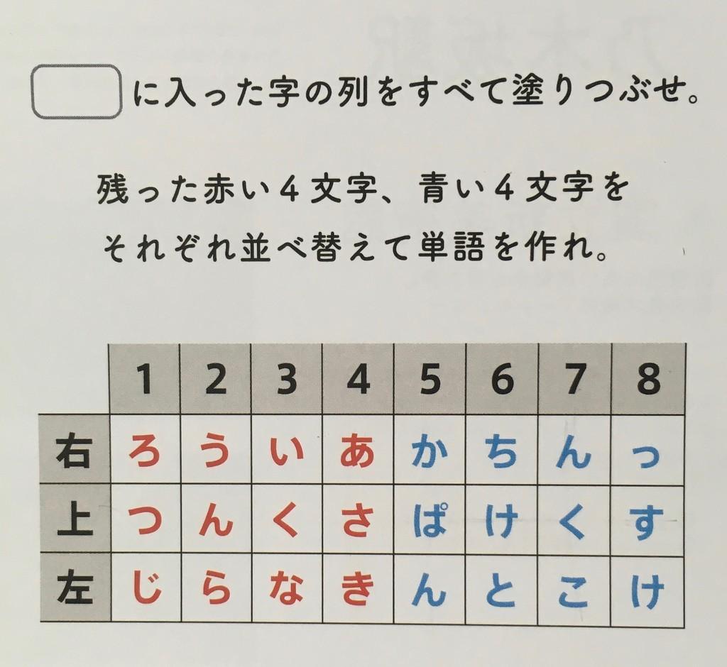 f:id:Aoi_TSK:20190302200001j:plain