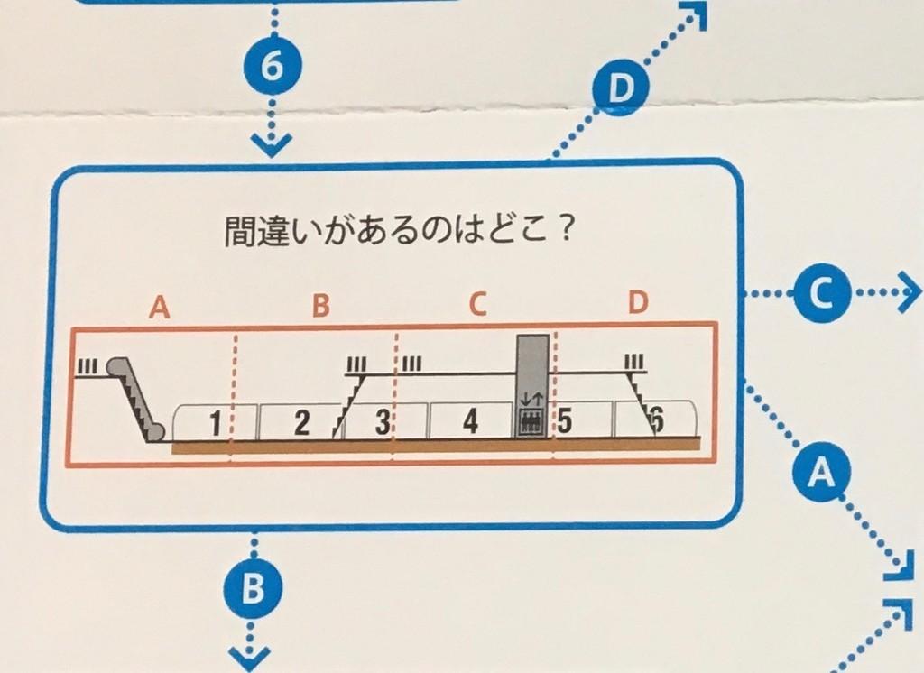 f:id:Aoi_TSK:20190302234900j:plain