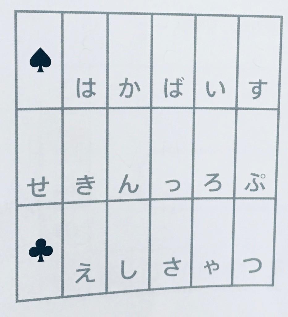 f:id:Aoi_TSK:20190310222207j:plain