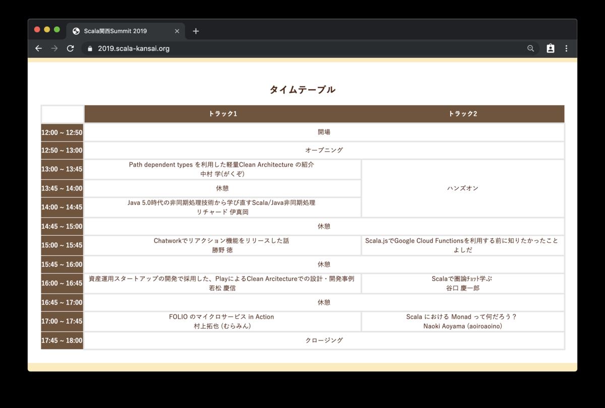 f:id:Aoino:20190918044738p:plain