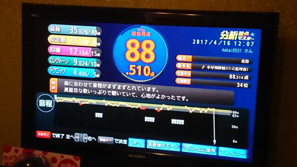 f:id:AokaiE531:20170422114822j:plain