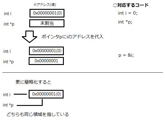 f:id:AonaSuzutsuki:20160213023032p:plain