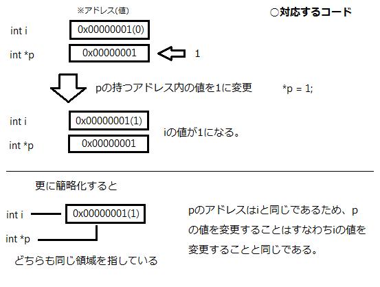 f:id:AonaSuzutsuki:20160213023034p:plain