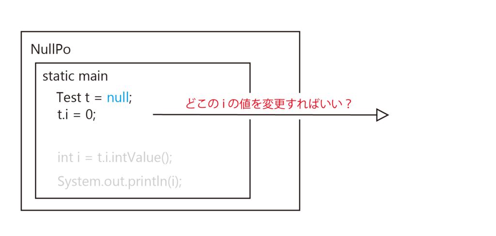 f:id:AonaSuzutsuki:20160731201904p:plain