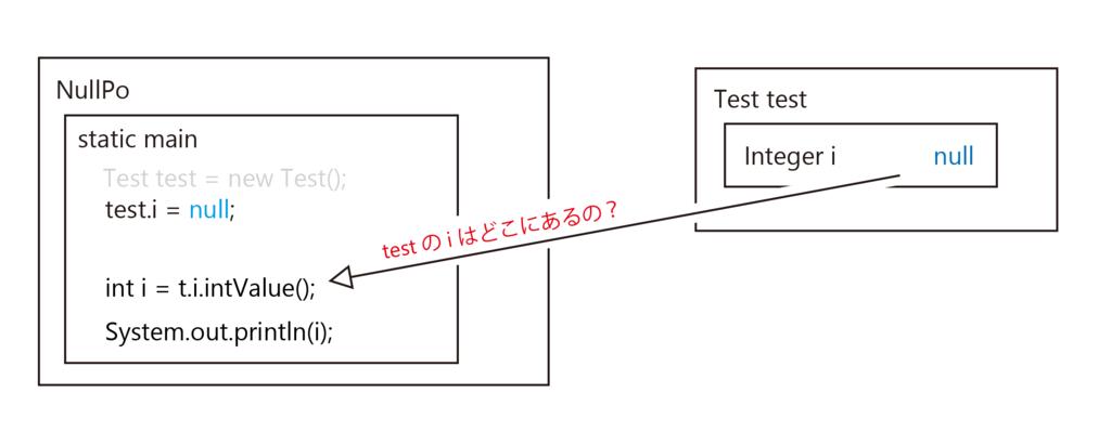 f:id:AonaSuzutsuki:20160731201906p:plain