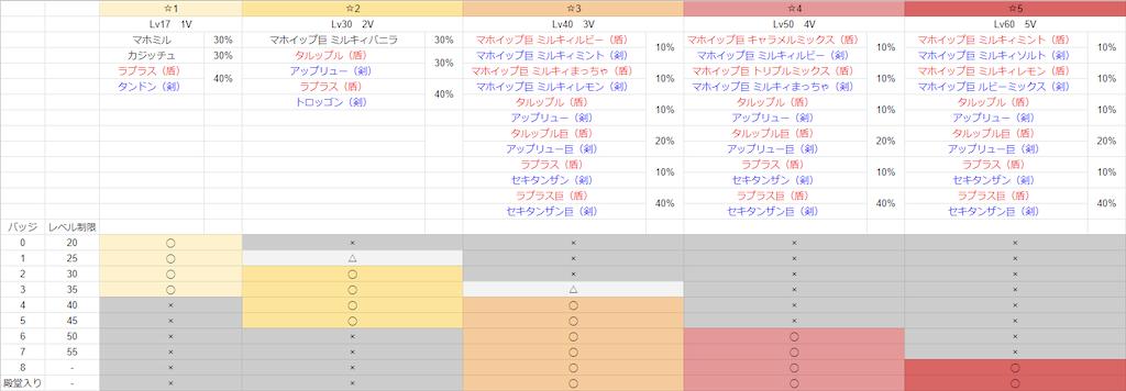 f:id:AonohaHutaba:20200117084712p:image