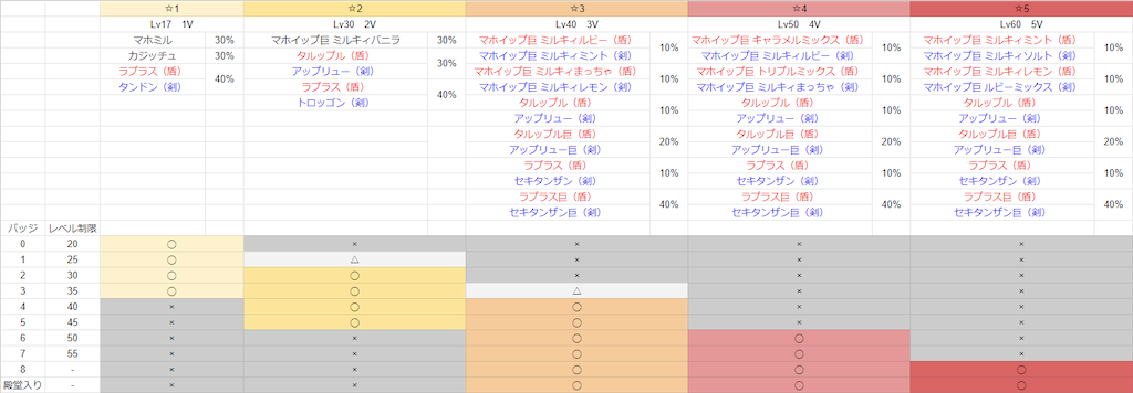 f:id:AonohaHutaba:20200126120834p:image
