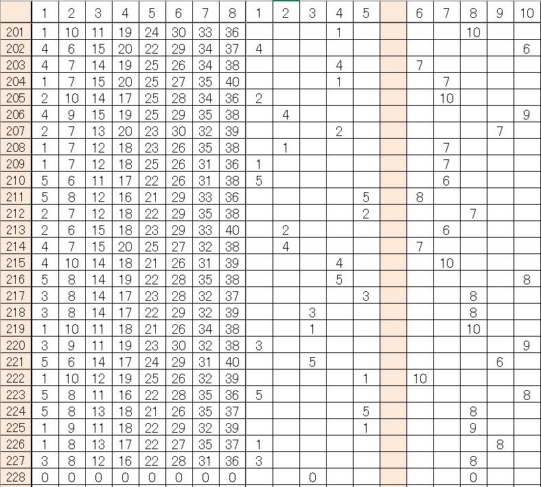 f:id:Aozora001:20210829185521p:plain