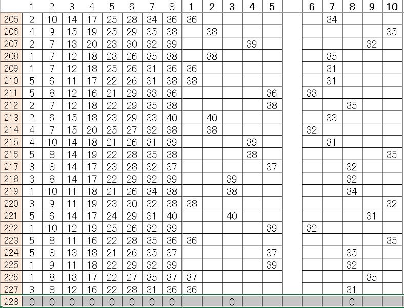 f:id:Aozora001:20210829191634p:plain