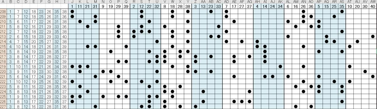 f:id:Aozora001:20210829193121p:plain