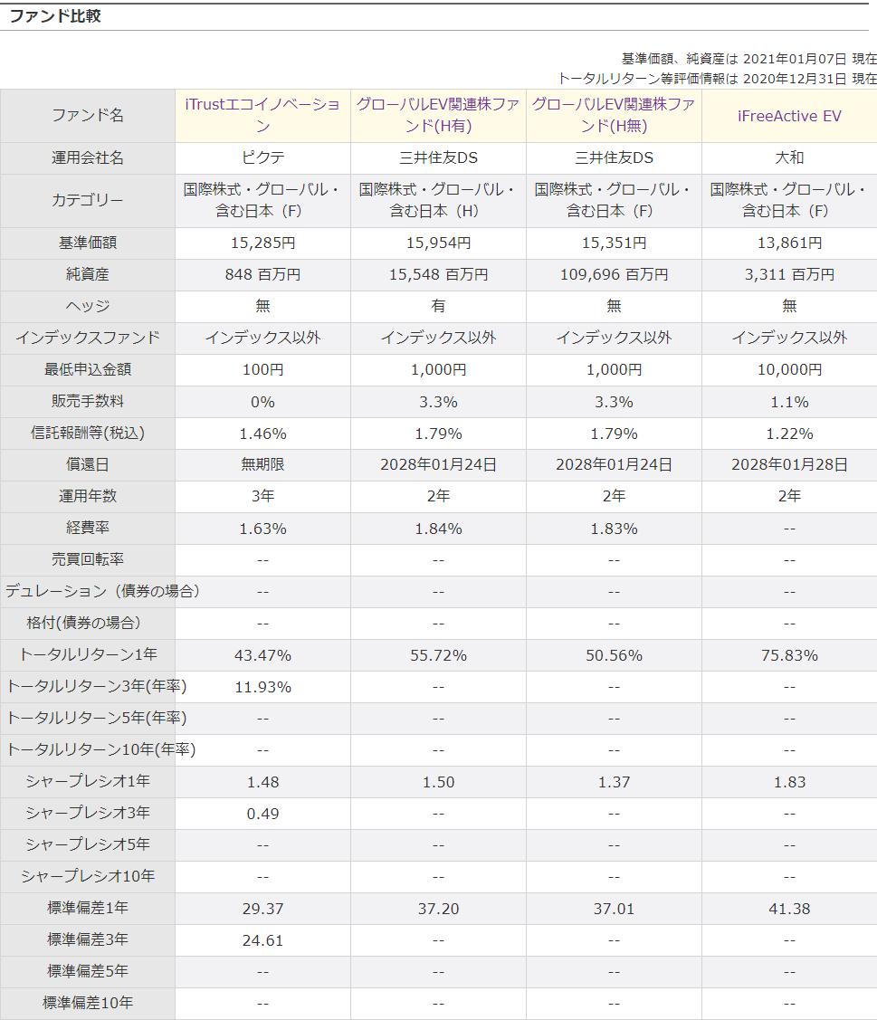 f:id:ApfelInvestment:20210108023233p:plain