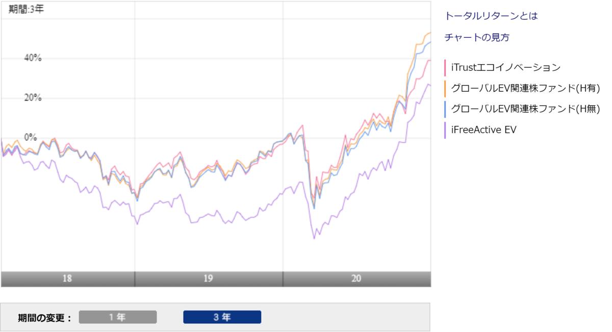 f:id:ApfelInvestment:20210108030130p:plain