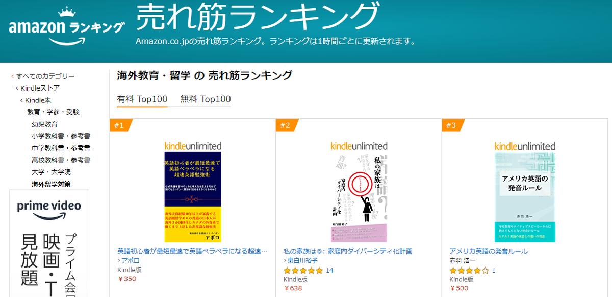 アマゾン書籍ランキング1位