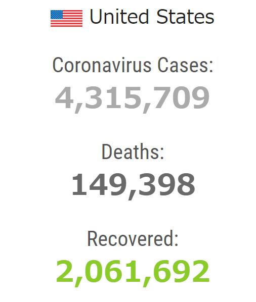 アメリカ コロナ 感染者