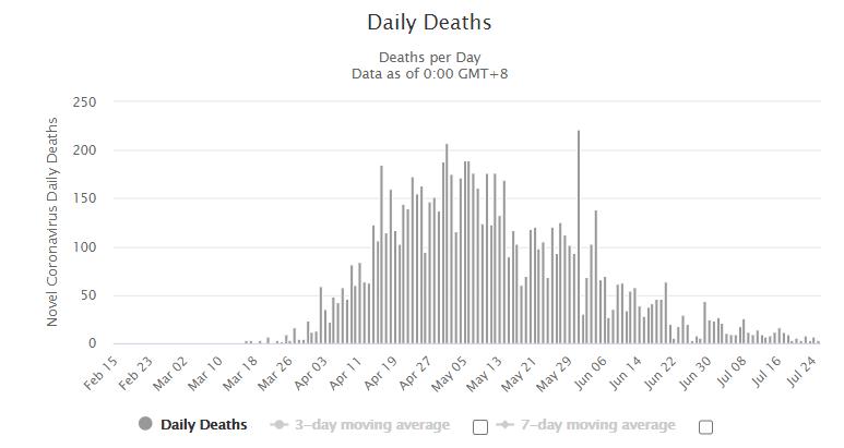 カナダ 死亡者数
