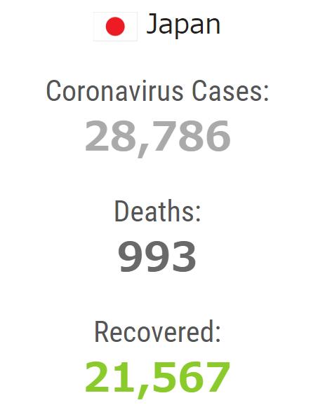 日本 コロナウィルス