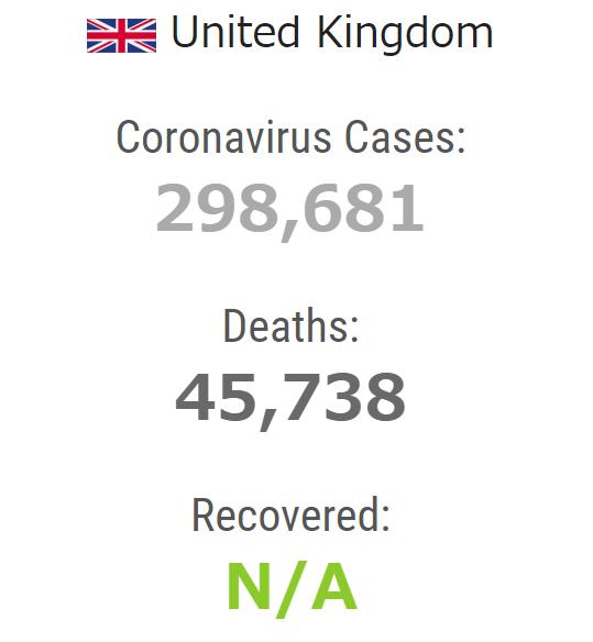 イギリス コロナウィルス