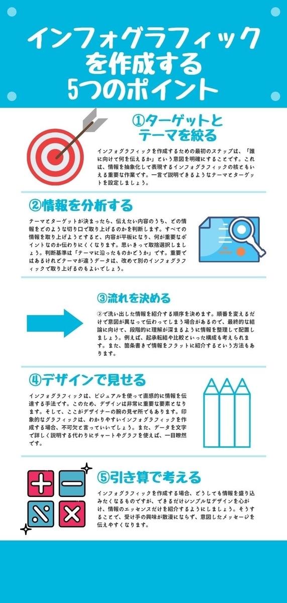 インフォグラフィック 作成方法