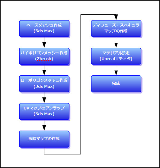 f:id:Aqu:20100505071326j:image