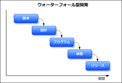 f:id:Aqu:20100906043036j:image