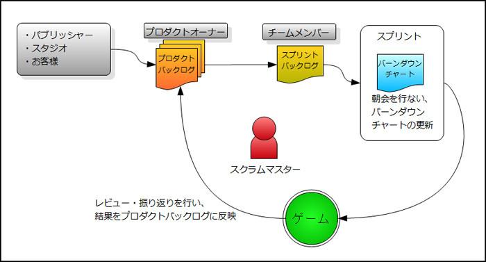 f:id:Aqu:20100906053041j:image