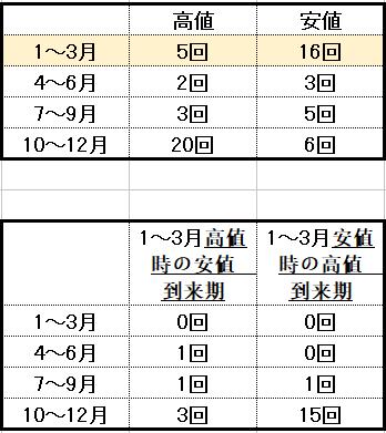 f:id:Arbei:20200328071117p:plain